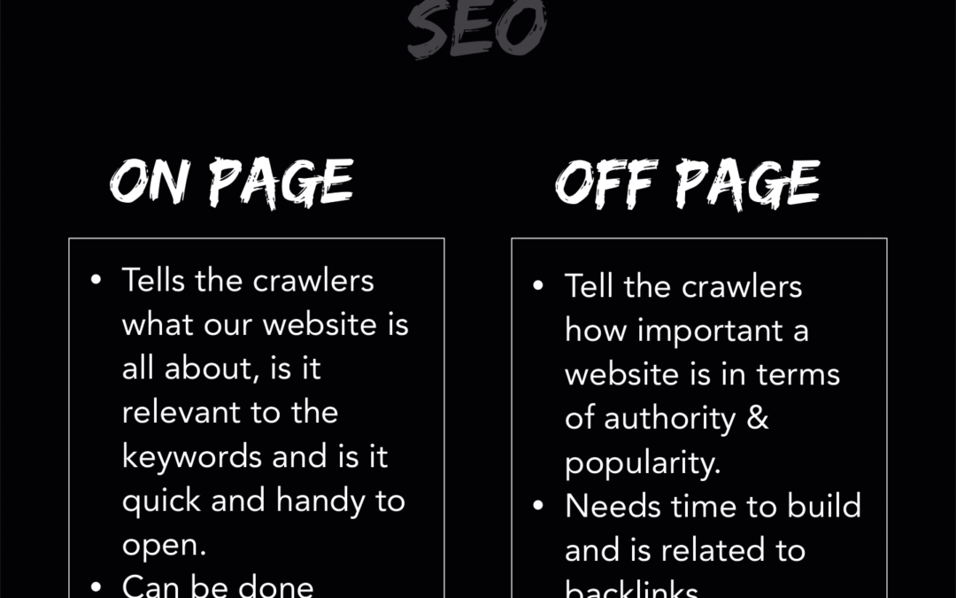 On page & Off page SEO – Digital marketing agency in Ahmedabad